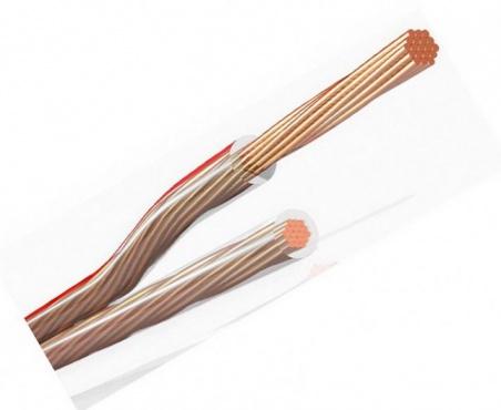 Спикерный кабель KLOTZ LYP007T